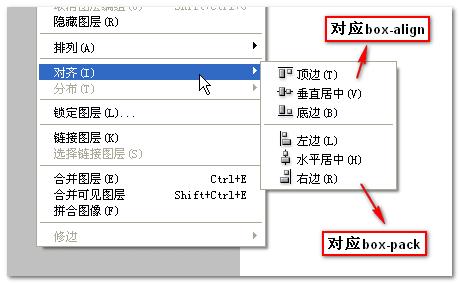 对齐 photoshop 张鑫旭-鑫空间-鑫生活