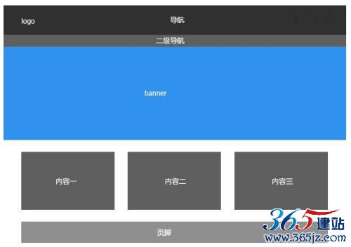 网页的布局方式示例